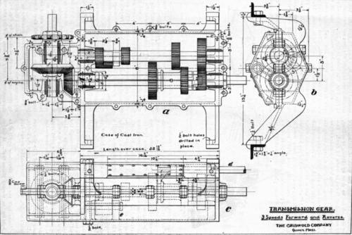 A Gasolene Touring Car. I. The Gear Case