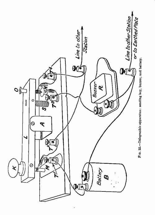 X. Telegraphic Apparatus