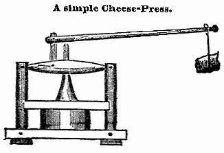 A Simple Cheese-Press