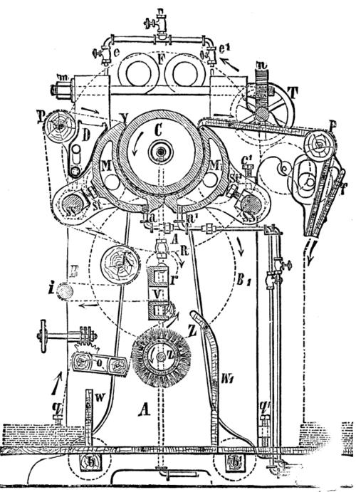 Gessner's Continuous Cloth-Pressing Machine