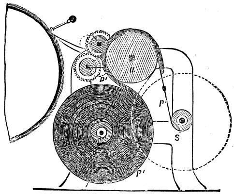 Improvements In Woolen Carding Engines