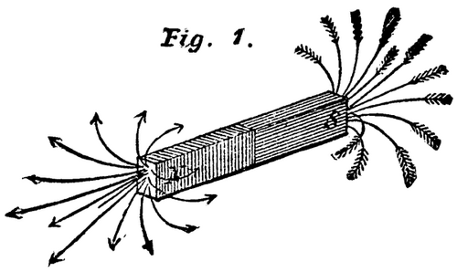 On The Mechanical Production Of Electric Currents