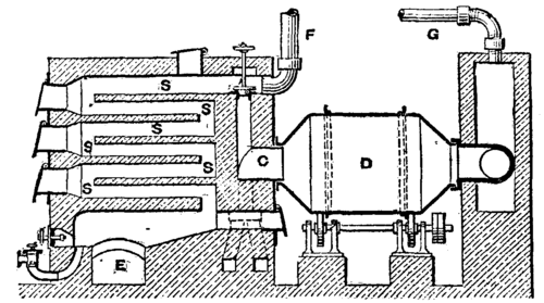 Furnace For Decomposing Chloride Of Magnesium