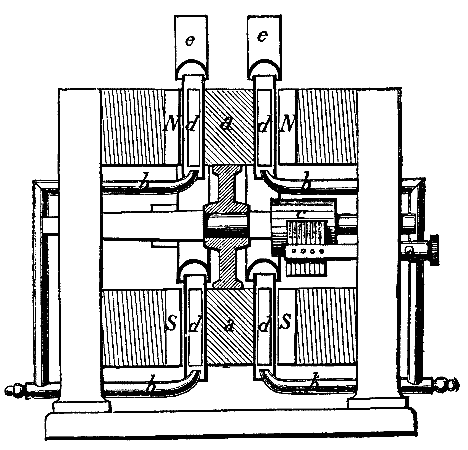 The Menges Thermo-Magnetic Generator And Motor