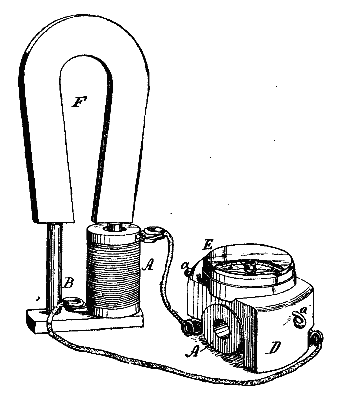 Magnetic Electric Induction