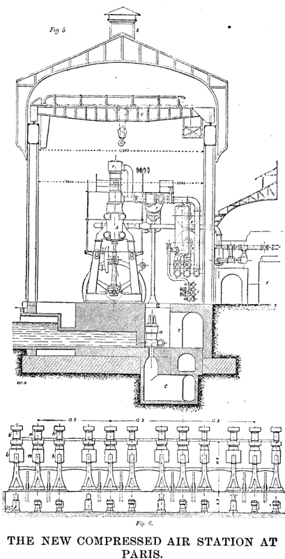 The Compressed Air System Of Paris. Part 2