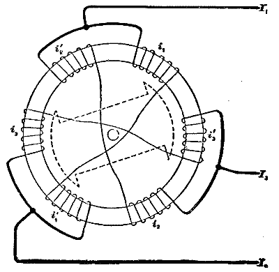 The Two Or Three Phase Alternating Current Systems. Continued