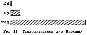 Chapter 21 Bate Of Time-Preference