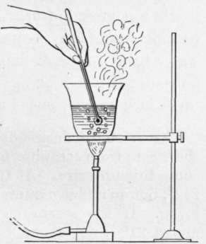 A Study Of The Effect Of Heat On Water