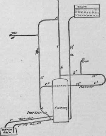 Near Boiler Piping Diagram, Near, Free Engine Image For