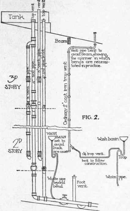 Trap Testing Apparatus. Part 7