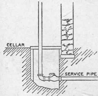 Service Pipes