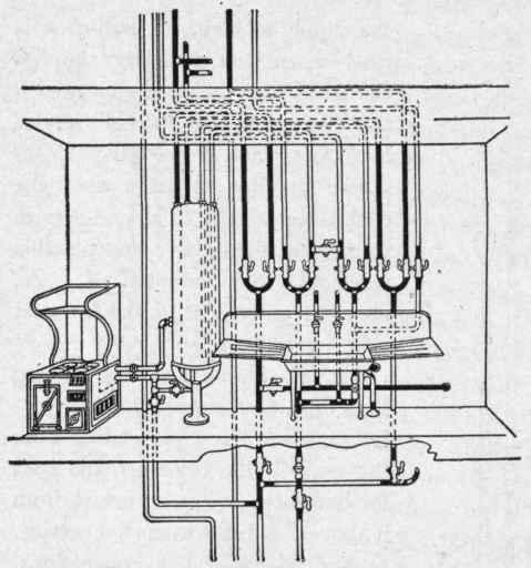 Water Motors. Part 3