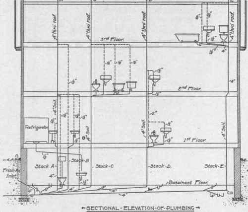 Usual Type Of Plumbing Plan
