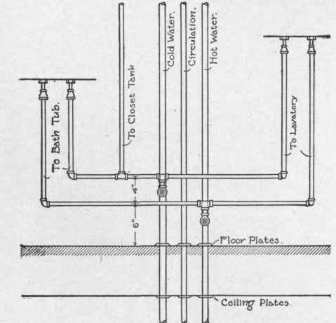 Examples Of New Method Plumbing Details
