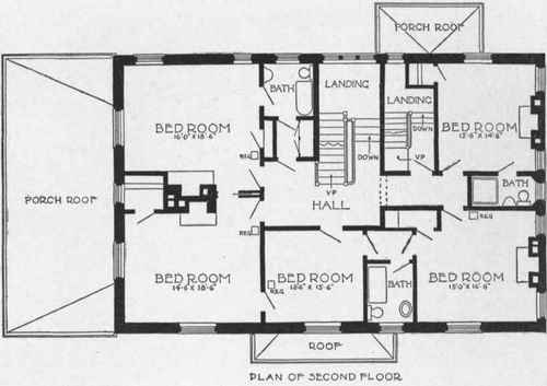 Home Construction: Plan For Home Construction