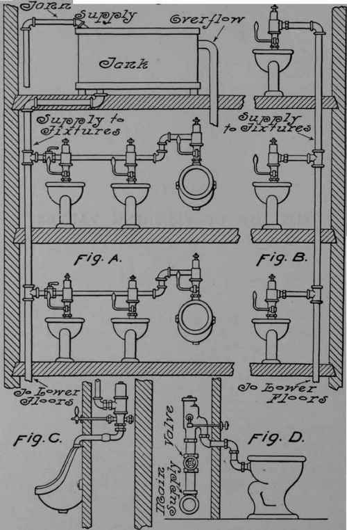 Diagram For Plumbing A Toilet The Use Of Flushing Valves
