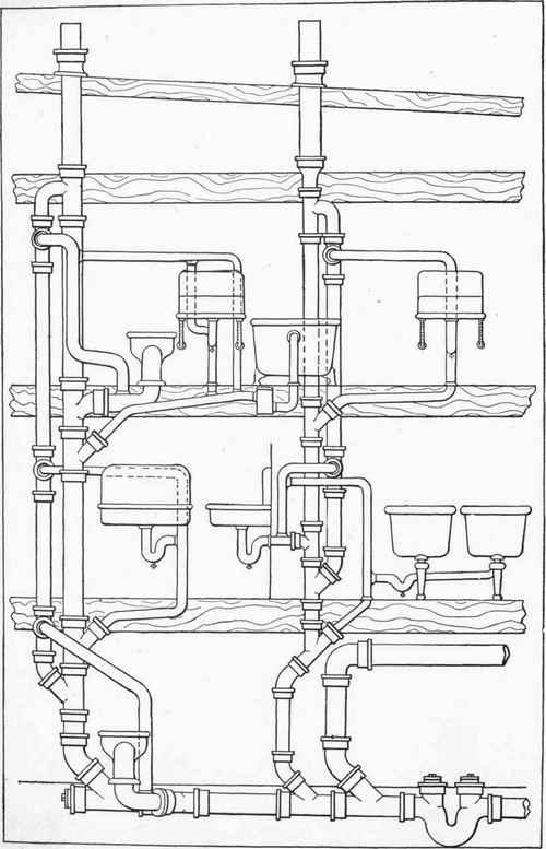 Chapter XVIII. Plumbing For Residences, Dwellings, Etc