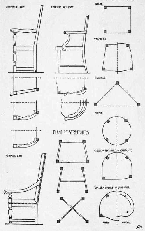 Chair Construction Plans Plans Free PDF Download