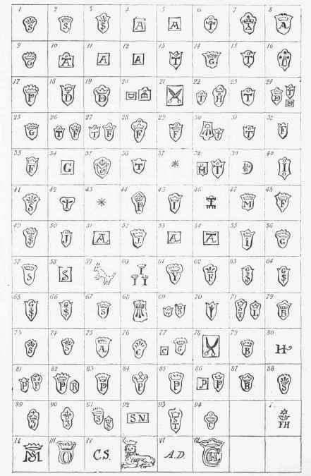 Jewelers Markings And Symbols
