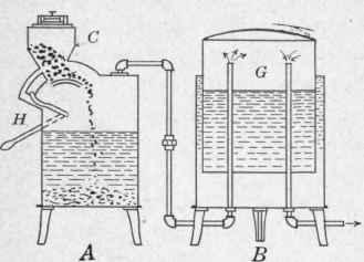 Types Of Acetylene Generators