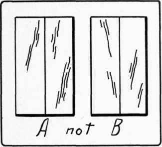 Fig. 101. The wav the grain should and should not run in jointed