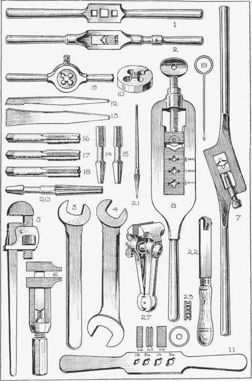 Metalworking Tools And Their Uses (Fig. 16). Continued