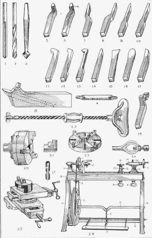 Smith's Tools. Part 5