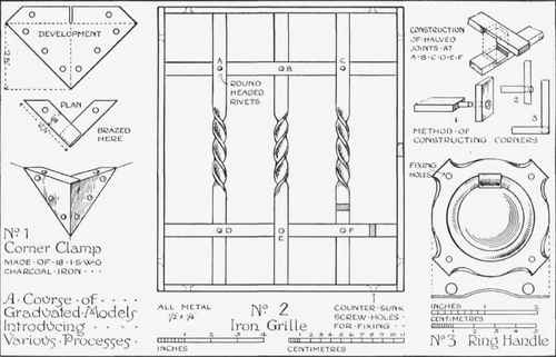 A Scheme Of Work: Metal Appliances