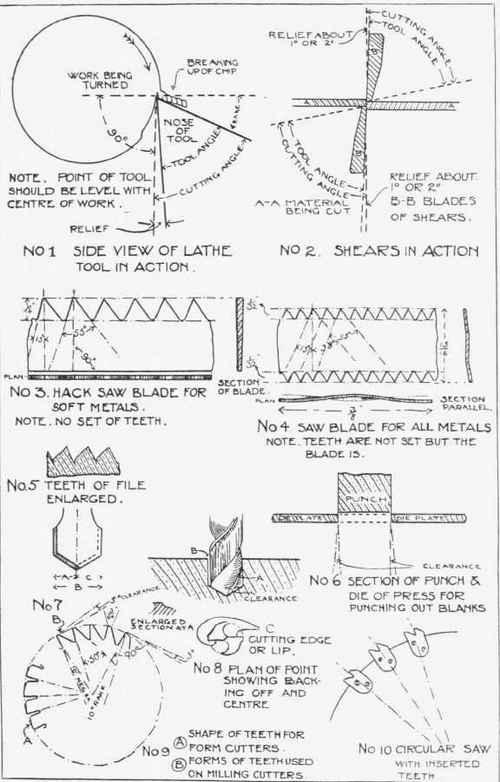 Gahek: How does a wood plane work
