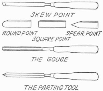 Best Project wood: Wood Lathe Turning Tools PDF Plans