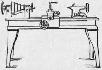 Classification Of Lathes. Part 2