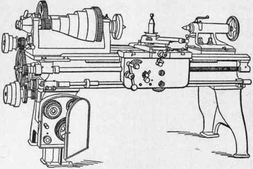 Chapter XV. Engine Lathes