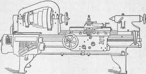 Engine Lathes. Part 5