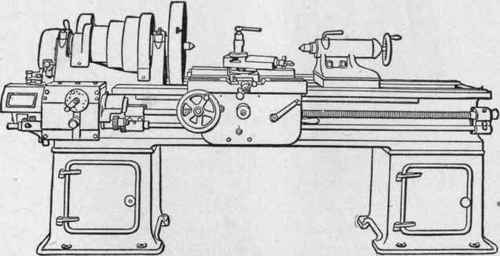 Chapter XVI. Engine Lathes Continued