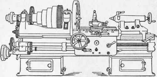 Engine Lathes Continued. Part 2