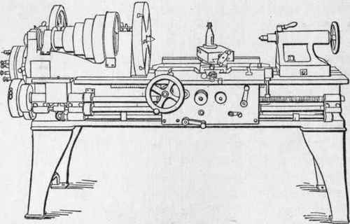 Engine Lathes Continued. Part 4