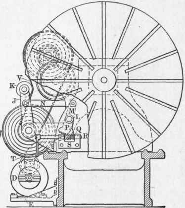 Electrically Driven Lathes. Part 3