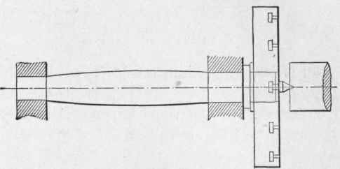 Head-Stock Casting, The Spindle And The Spindle Cone. Part 3