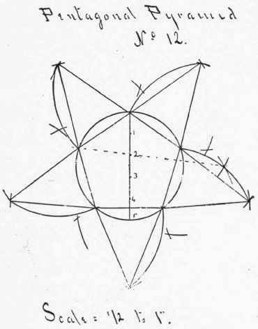 The Temptation News: pentagonal pyramid net