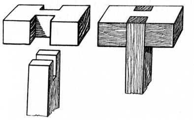 Kaepa: Woodworking table leg joints Diy