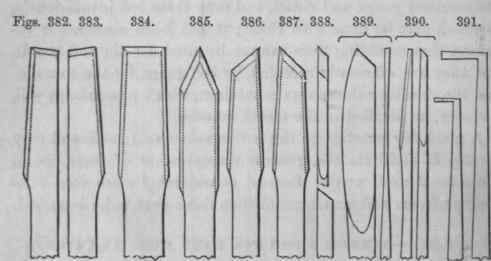 Wood Lathe Tools Explained PDF Woodworking