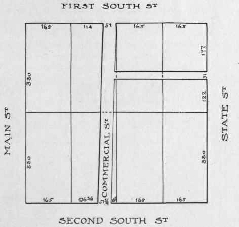 Chapter IV. Ground Plan Of Cities. Part 6