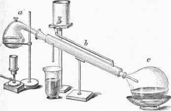 Nitric Acid, Or Hydric Nitrate