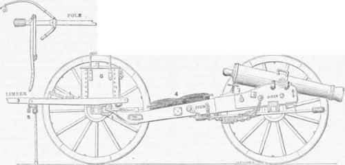Artillery. Part 8