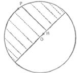 SIMMS 1759 SIMPLE HARMONIC MOTION