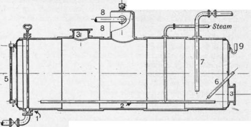 Chapter XXX. Periodic Distillation