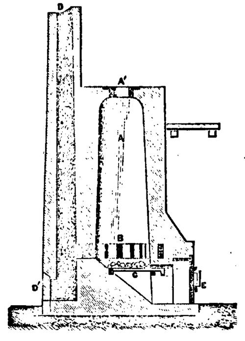 5. Phosphorus Extraction