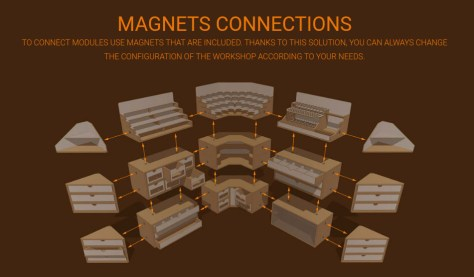 All elements can be connected with magnets