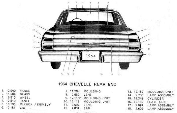 1964 Chevelle Body Moldings